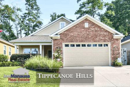 Tippecanoe Hills Listings And Housing Report August 2018