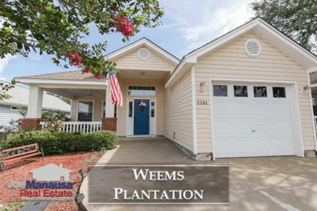 Weems Plantation Listings And Sales Report August 2018