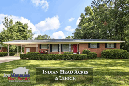 Indian Head Acres And Lehigh Listings And Real Estate Report August 2018