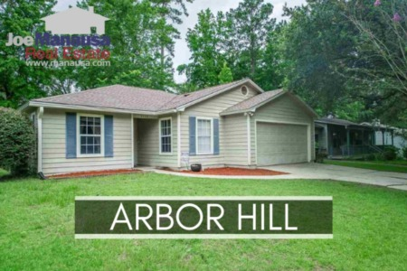 Arbor Hill Listings and Real Estate Report September 2018