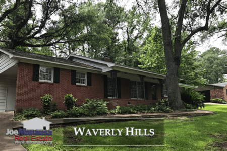 Waverly Hills Home Listings And Sales Report September 2018