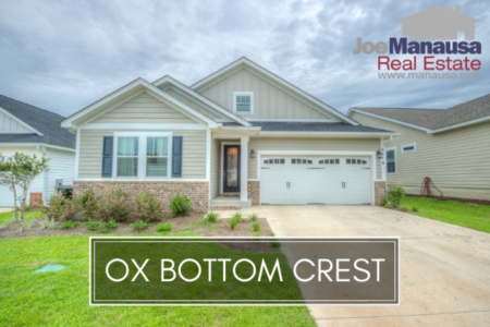Ox Bottom Crest Listings & Housing Report September 2018