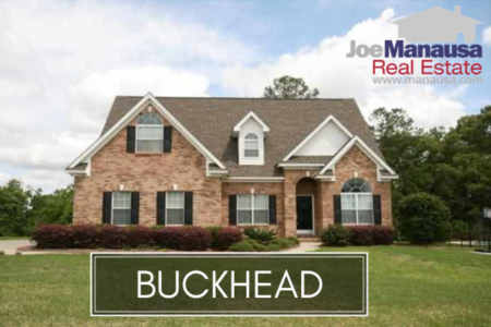 Buckhead Listings And Sales Report September 2018