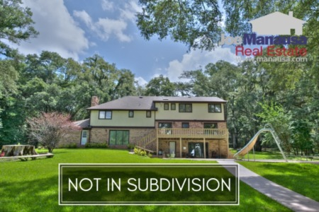 Tallahassee Homes for Sale NOT in a Subdivision