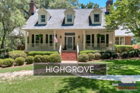 Highgrove Home Listings And Real Estate Report October 2018