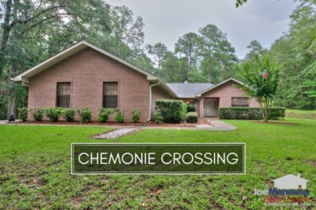 Chemonie Crossing Listings And Housing Report October 2018
