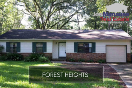 Forest Heights Listings And Real Estate Report October 2018