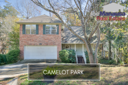 Camelot Park Listings And Home Sales Report October 2018
