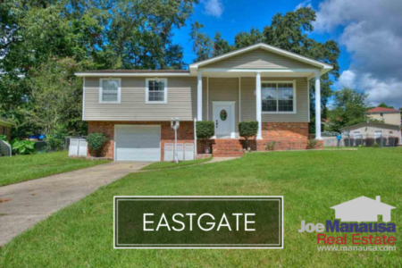 Eastgate Listings And Housing Report October 2018
