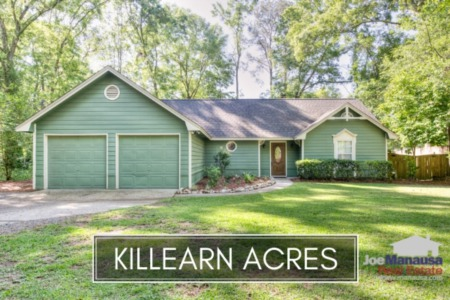 Killearn Acres Listings And Housing Report November 2018