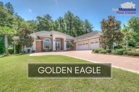 Golden Eagle Plantation Home Listings & Sales Report November 2018