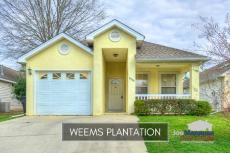 Weems Plantation Listings And Housing Report November 2018