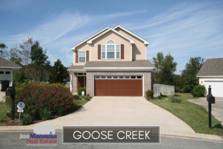 Goose Creek Listings And Housing Report December 2018