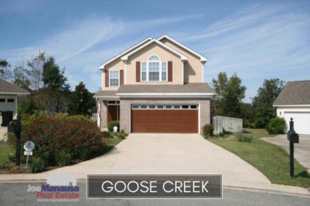 Goose Creek Listings And Housing Report December 2018