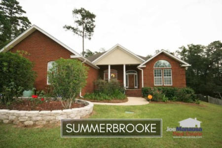 Summerbrooke Listings And Housing Report November 2018