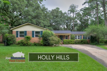 Holly Hills Listings and Housing Report December 2018