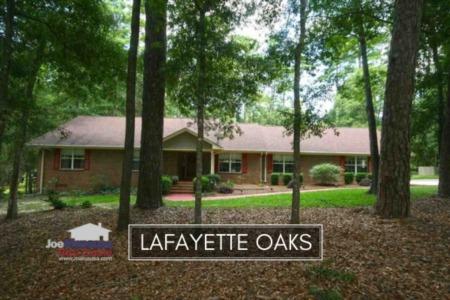 Lafayette Oaks Listings & Housing Report December 2018