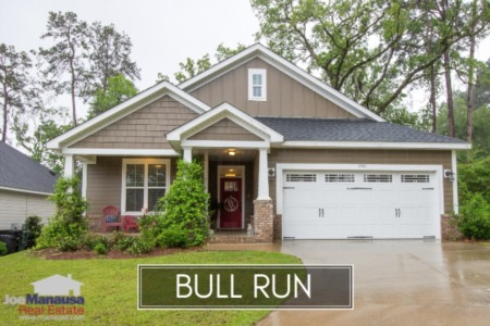 Bull Run Listings And Home Sales Report January 2019
