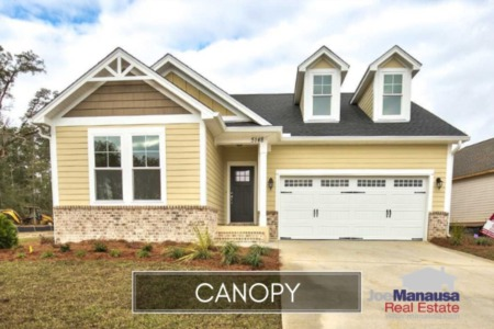 Canopy Listings And Home Sales Report January 2019