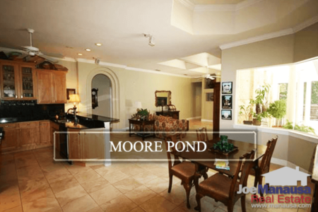Moore Pond Listings And Housing Report February 2019