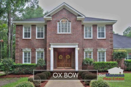 Ox Bow Listings And Market Report February 2019