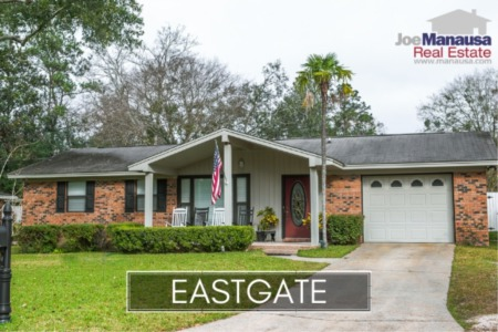 Eastgate Listings And Sales Report February 2019