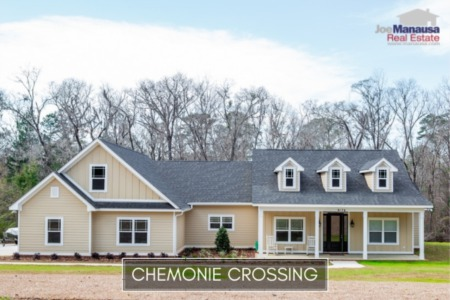 Chemonie Crossing Home Listings And Sales Report March 2019
