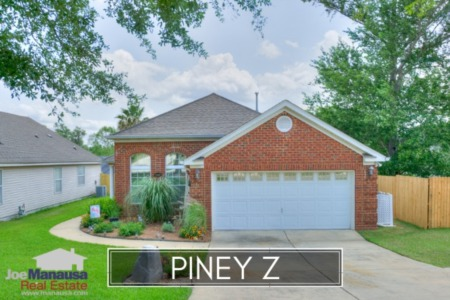 Piney Z Listings and Sales Report April 2019