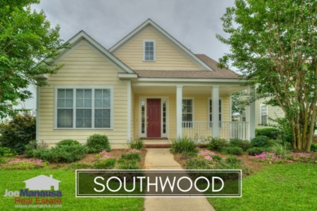 Southwood Listings And Housing Report April 2019