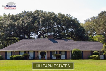 Killearn Estates Listings & Market Report April 2019