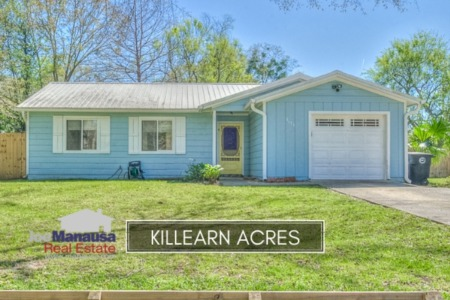 Killearn Acres Listings And Sales Report May 2019