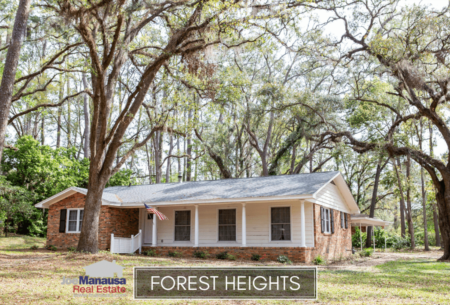Forest Heights Listings And Market Report May 2019