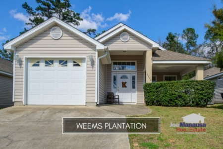 Weems Plantation Home Listings And Sales Report May 2019