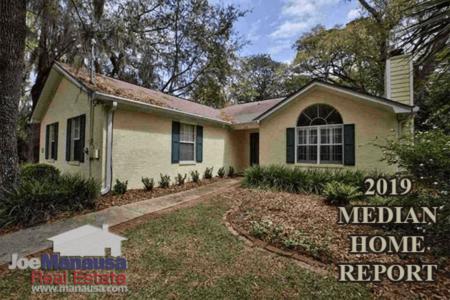 2019 Median Home Sales Report