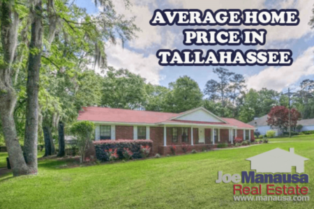 Average Home Price In Tallahassee Is Rising