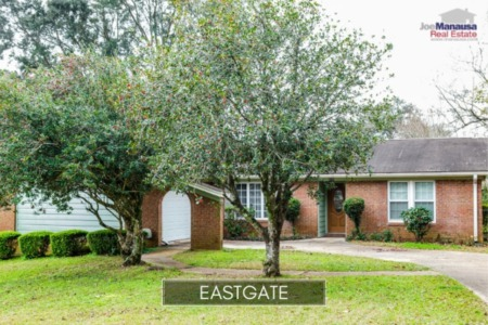 Eastgate Listings And Sales Report June 2019