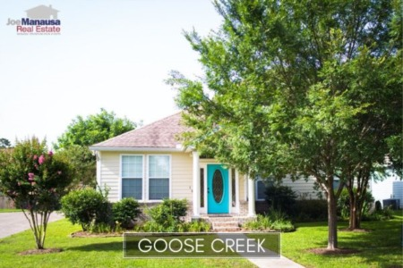 Goose Creek Listings And Sales Report July 2019