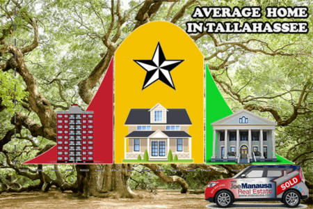 Have You Seen What's Happened To The Average Home In Tallahassee?