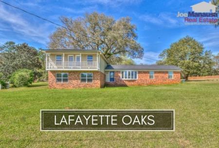 Lafayette Oaks Listings & Real Estate Report July 2019