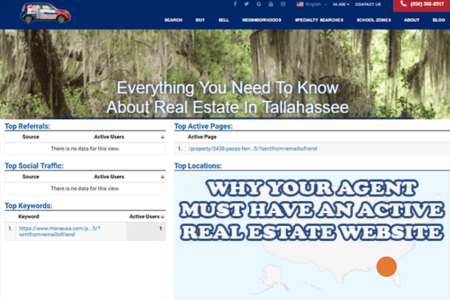 Why Your Agent Must Have The Best Real Estate Website