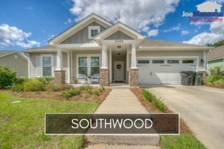 Southwood Listings And Sales Report August 2019