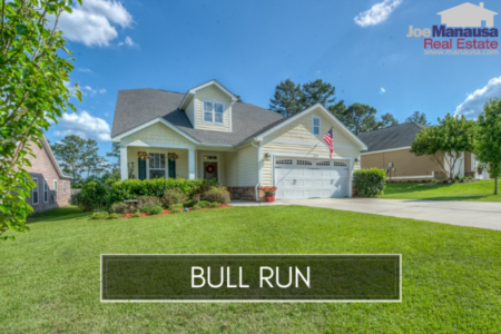 Bull Run Listings And Home Sales Report August 2019