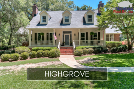 Highgrove Listings & Home Sales Report For August 2019