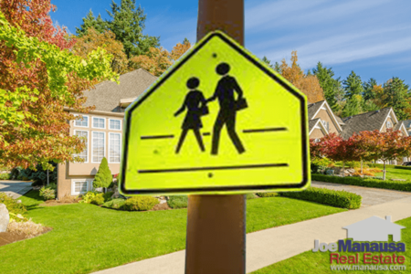 How To Factor In School Zones When Buying A Home