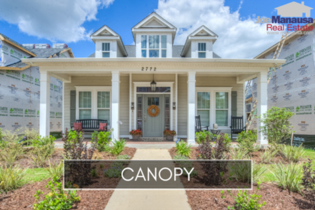 Canopy Listings And Housing Report August 2019