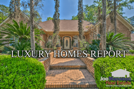 Luxury Homes In Tallahassee: A Market Within A Market