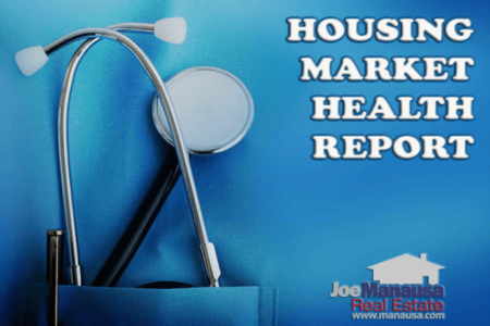 Tallahassee Housing Market Health Report September 2019