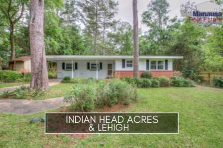 Indian Head Acres and Lehigh Home Sales Report September 2019