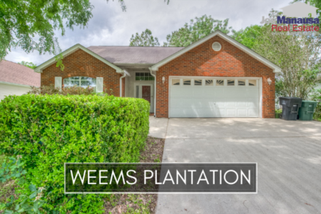 Weems Plantation Home Listings And Sales Report September 2019