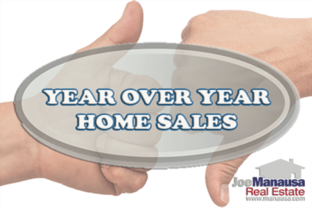 Year Over Year Home Sales Grew 1 Percent